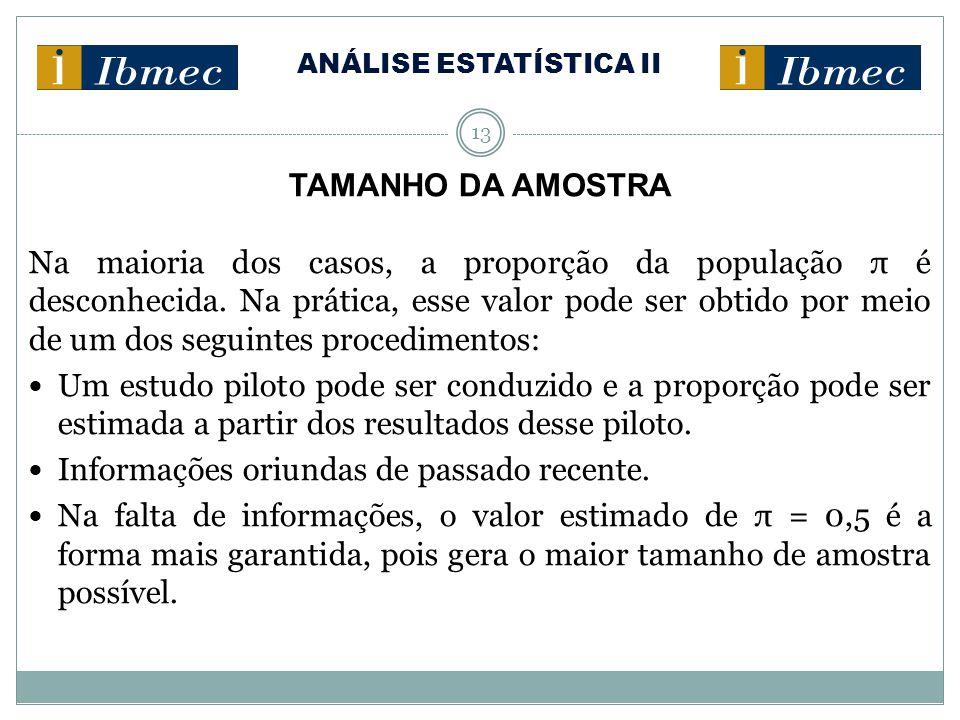 ANÁLISE ESTATÍSTICA II 13 TAMANHO DA AMOSTRA Na maioria dos casos, a proporção da população π é desconhecida.