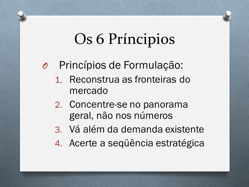 O Princípios de Formulação: 1. Reconstrua as fronteiras do mercado 2. Concentre-se no panorama geral, não nos números 3. Vá além da demanda existente