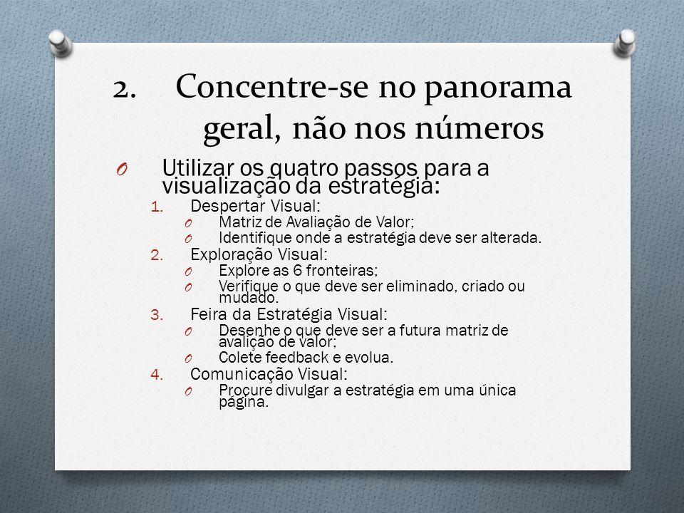 2.Concentre-se no panorama geral, não nos números O Utilizar os quatro passos para a visualização da estratégia: 1. Despertar Visual: O Matriz de Aval
