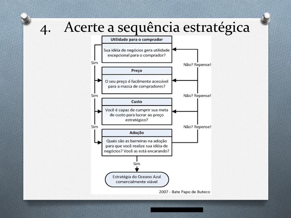 4.Acerte a sequência estratégica