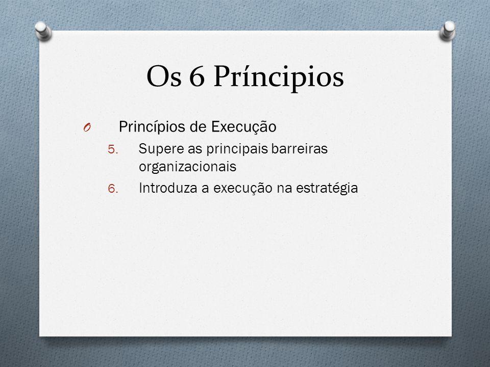 Os 6 Príncipios O Princípios de Execução 5. Supere as principais barreiras organizacionais 6. Introduza a execução na estratégia