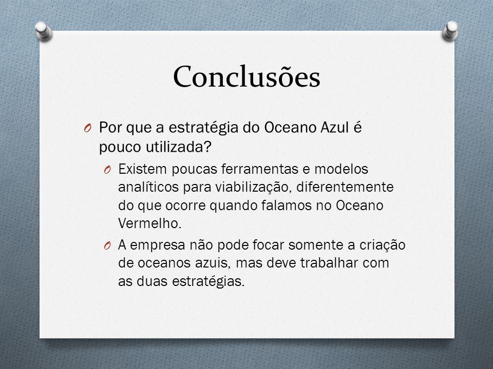 O Por que a estratégia do Oceano Azul é pouco utilizada? O Existem poucas ferramentas e modelos analíticos para viabilização, diferentemente do que oc