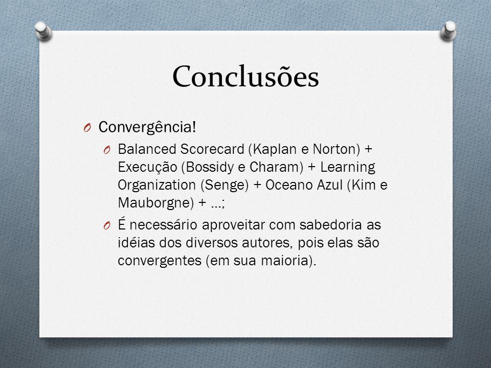 Conclusões O Convergência! O Balanced Scorecard (Kaplan e Norton) + Execução (Bossidy e Charam) + Learning Organization (Senge) + Oceano Azul (Kim e M