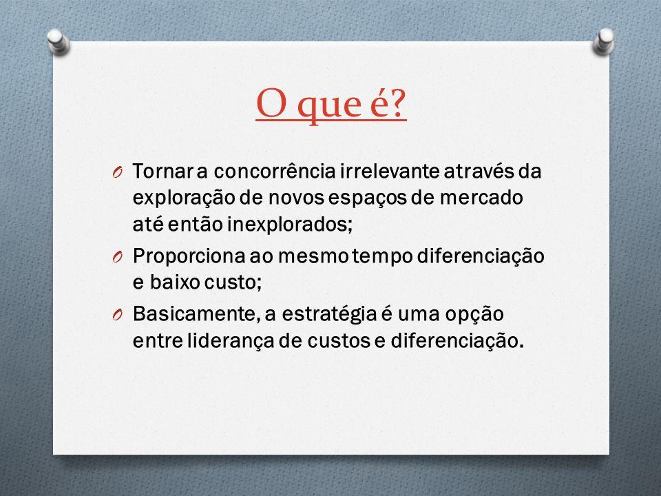 Conclusões O Convergência.