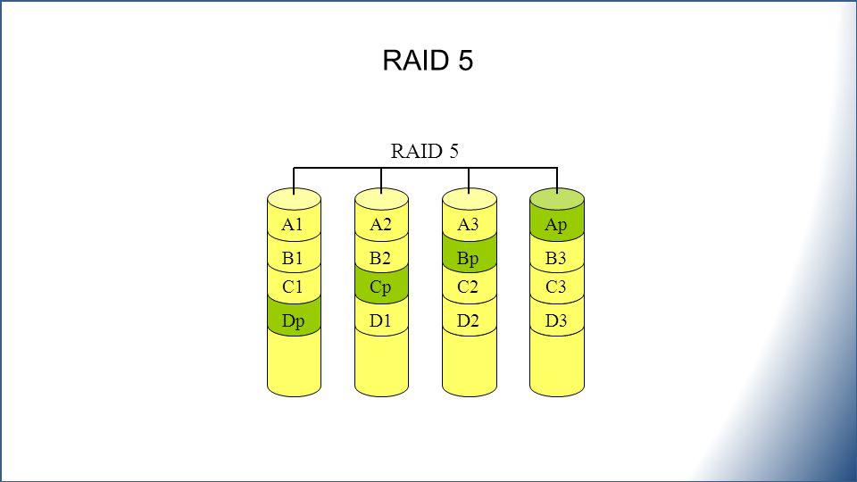A1 B1 C1 Dp A2 B2 Cp D1 RAID 5 A3 Bp C2 D2 Ap B3 C3 D3