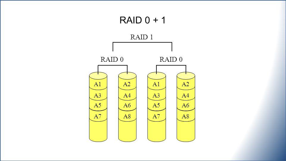 A1 A3 A5 A7 A2 A4 A6 A8 RAID 1 A1 A3 A5 A7 A2 A4 A6 A8 RAID 0