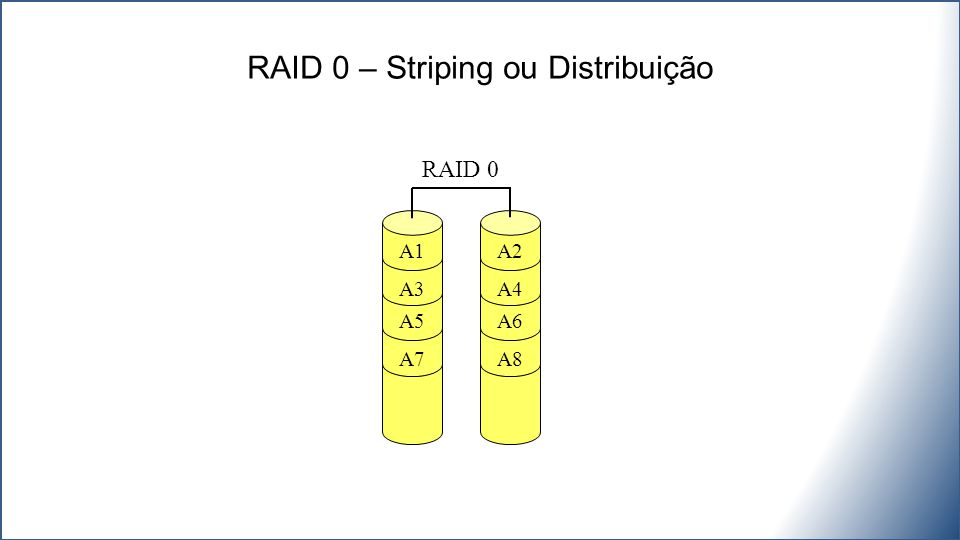 A1 A3 A5 A7 A2 A4 A6 A8 RAID 0