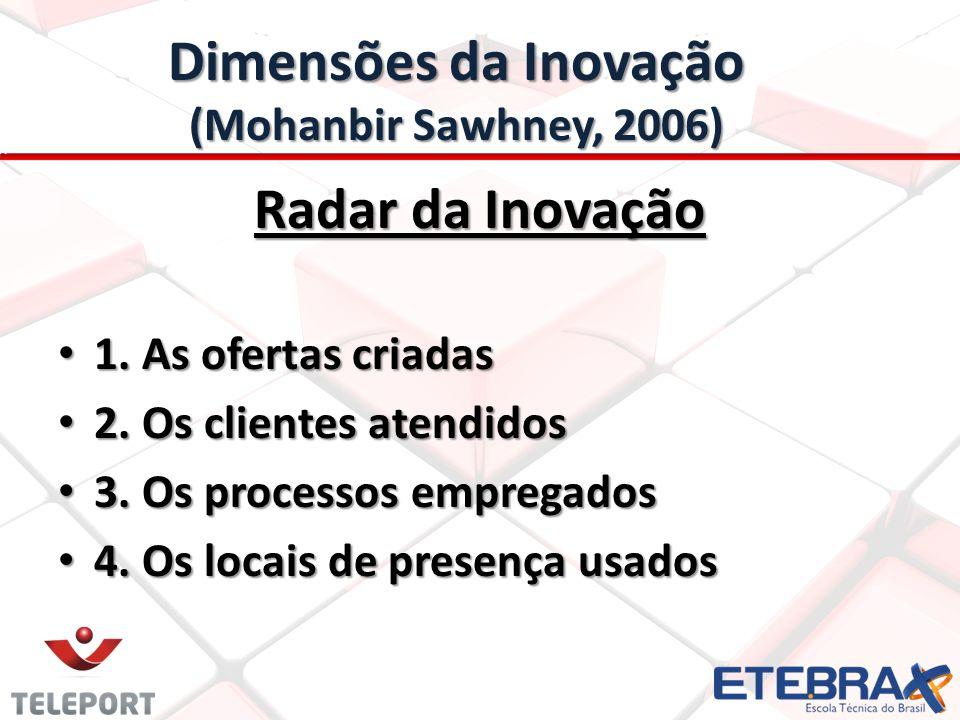 Dimensões da Inovação (Mohanbir Sawhney, 2006) Radar da Inovação 1.