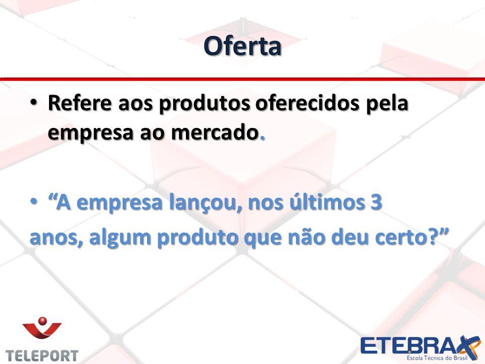 Oferta Refere aos produtos oferecidos pela empresa ao mercado.