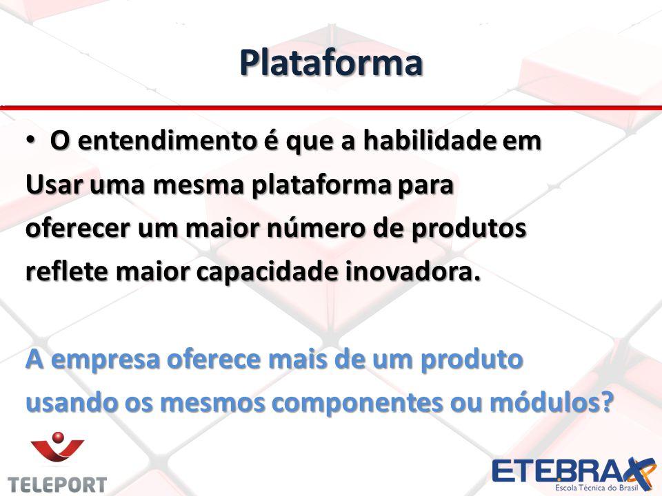 Plataforma O entendimento é que a habilidade em O entendimento é que a habilidade em Usar uma mesma plataforma para oferecer um maior número de produtos reflete maior capacidade inovadora.