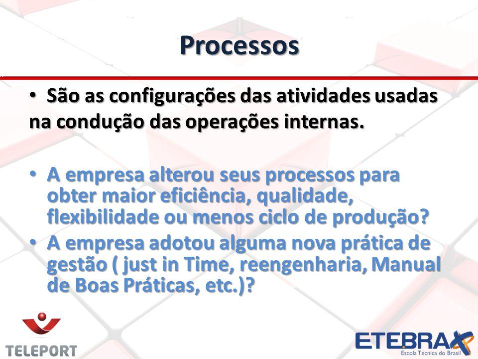 Processos São as configurações das atividades usadas São as configurações das atividades usadas na condução das operações internas.