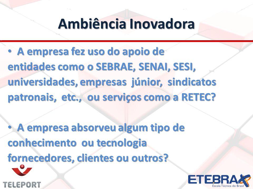 Ambiência Inovadora A empresa fez uso do apoio de A empresa fez uso do apoio deentidades como o SEBRAE, SENAI, SESI, universidades, empresas júnior, sindicatos patronais, etc., ou serviços como a RETEC.