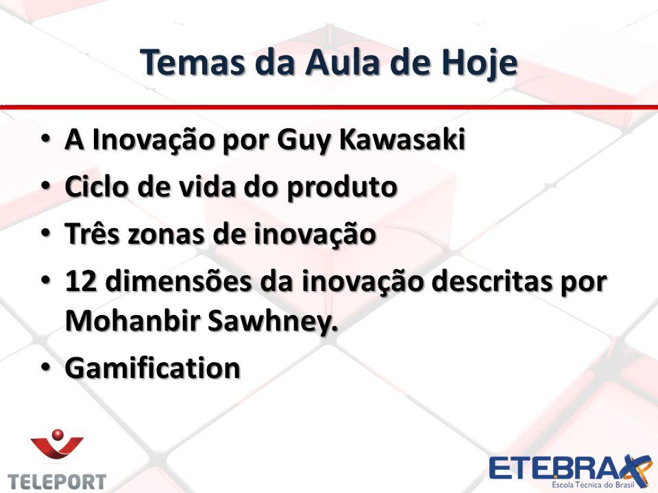 Temas da Aula de Hoje A Inovação por Guy Kawasaki A Inovação por Guy Kawasaki Ciclo de vida do produto Ciclo de vida do produto Três zonas de inovação Três zonas de inovação 12 dimensões da inovação descritas por Mohanbir Sawhney.