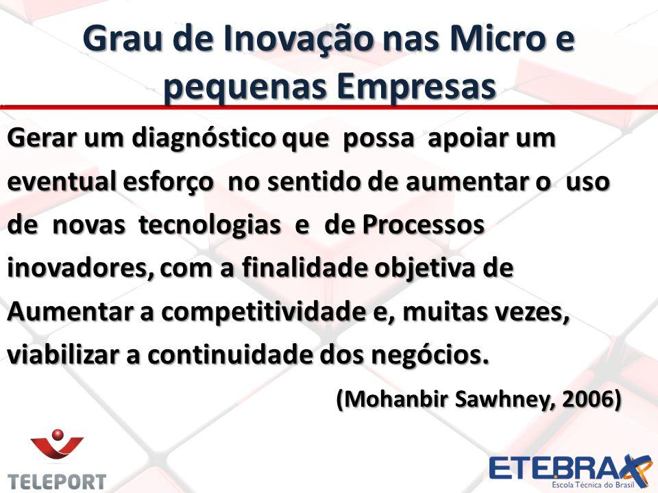 Grau de Inovação nas Micro e pequenas Empresas Gerar um diagnóstico que possa apoiar um eventual esforço no sentido de aumentar o uso de novas tecnologias e de Processos inovadores, com a finalidade objetiva de Aumentar a competitividade e, muitas vezes, viabilizar a continuidade dos negócios.