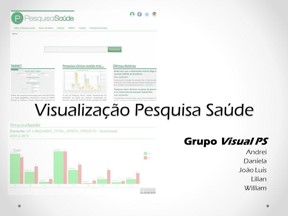 Visualização Pesquisa Saúde Grupo Visual PS Andrei Daniela João Luís Lilian William