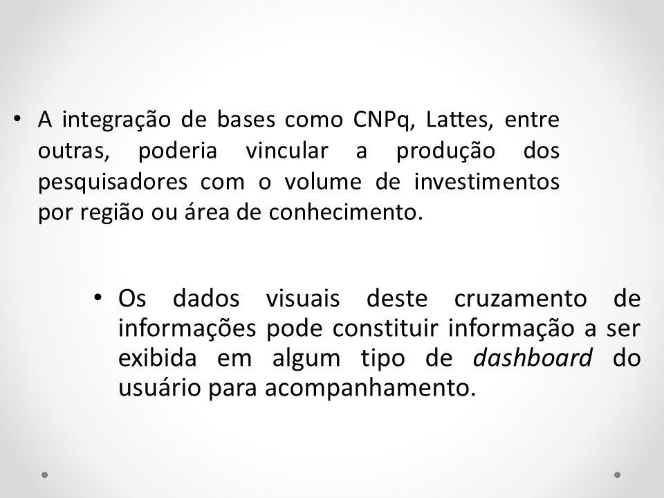 A integração de bases como CNPq, Lattes, entre outras, poderia vincular a produção dos pesquisadores com o volume de investimentos por região ou área de conhecimento.