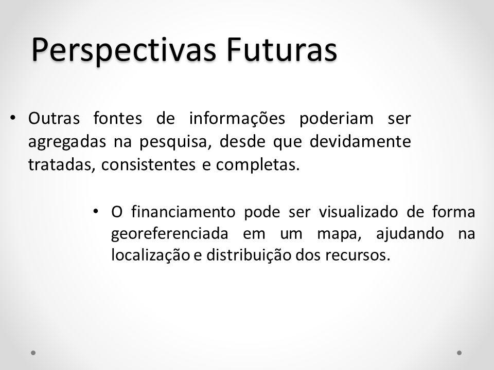 Perspectivas Futuras Outras fontes de informações poderiam ser agregadas na pesquisa, desde que devidamente tratadas, consistentes e completas. O fina
