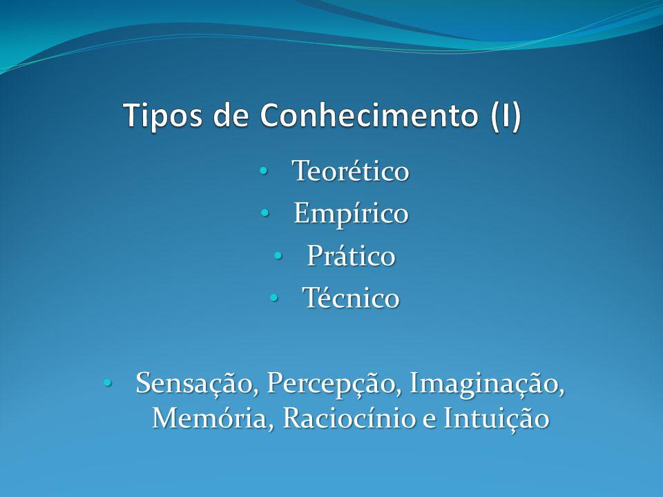 Teorético Teorético Empírico Empírico Prático Prático Técnico Técnico Sensação, Percepção, Imaginação, Memória, Raciocínio e Intuição Sensação, Percep