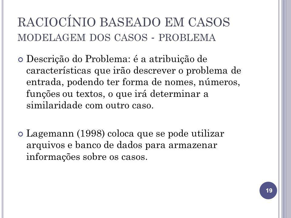 RACIOCÍNIO BASEADO EM CASOS MODELAGEM DOS CASOS - PROBLEMA Descrição do Problema: é a atribuição de características que irão descrever o problema de e