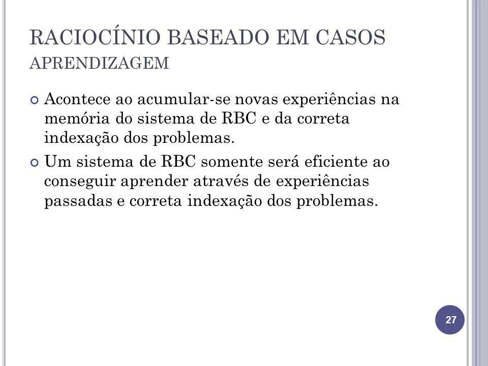 RACIOCÍNIO BASEADO EM CASOS APRENDIZAGEM Acontece ao acumular-se novas experiências na memória do sistema de RBC e da correta indexação dos problemas.