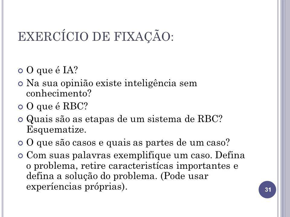 EXERCÍCIO DE FIXAÇÃO: O que é IA? Na sua opinião existe inteligência sem conhecimento? O que é RBC? Quais são as etapas de um sistema de RBC? Esquemat