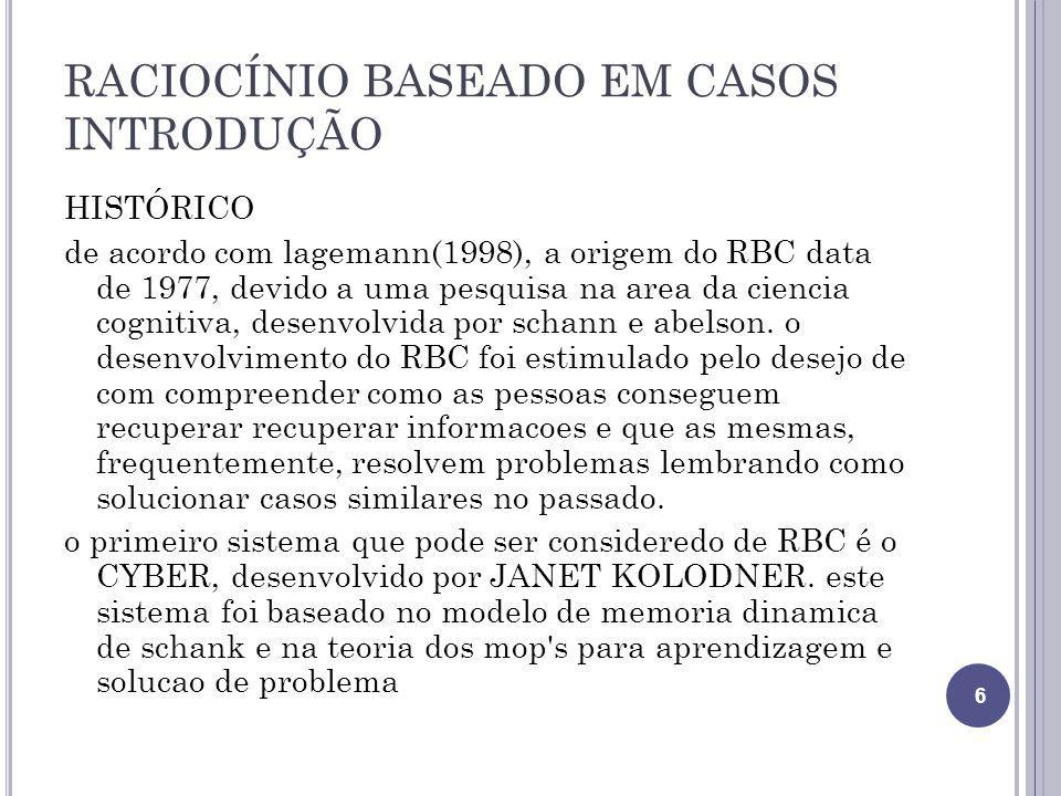 RACIOCÍNIO BASEADO EM CASOS INTRODUÇÃO HISTÓRICO de acordo com lagemann(1998), a origem do RBC data de 1977, devido a uma pesquisa na area da ciencia