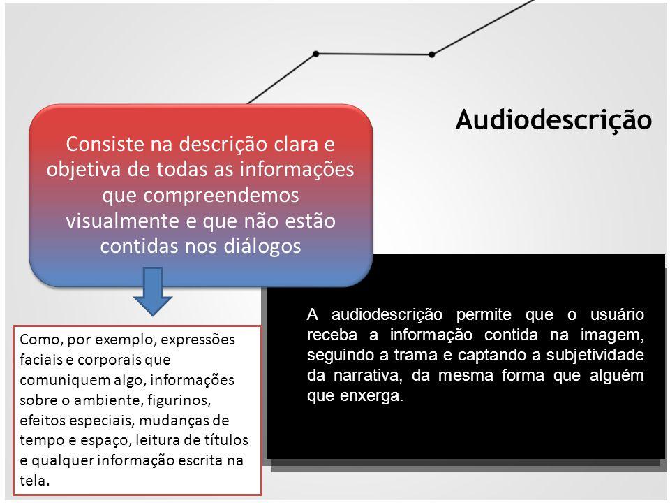 Audiodescrição Consiste na descrição clara e objetiva de todas as informações que compreendemos visualmente e que não estão contidas nos diálogos Como