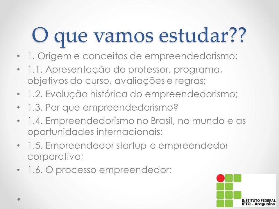 O que vamos estudar?.1. Origem e conceitos de empreendedorismo; 1.1.