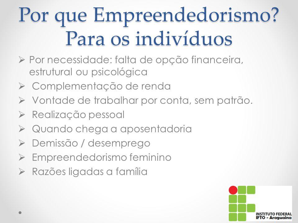 Por que Empreendedorismo.