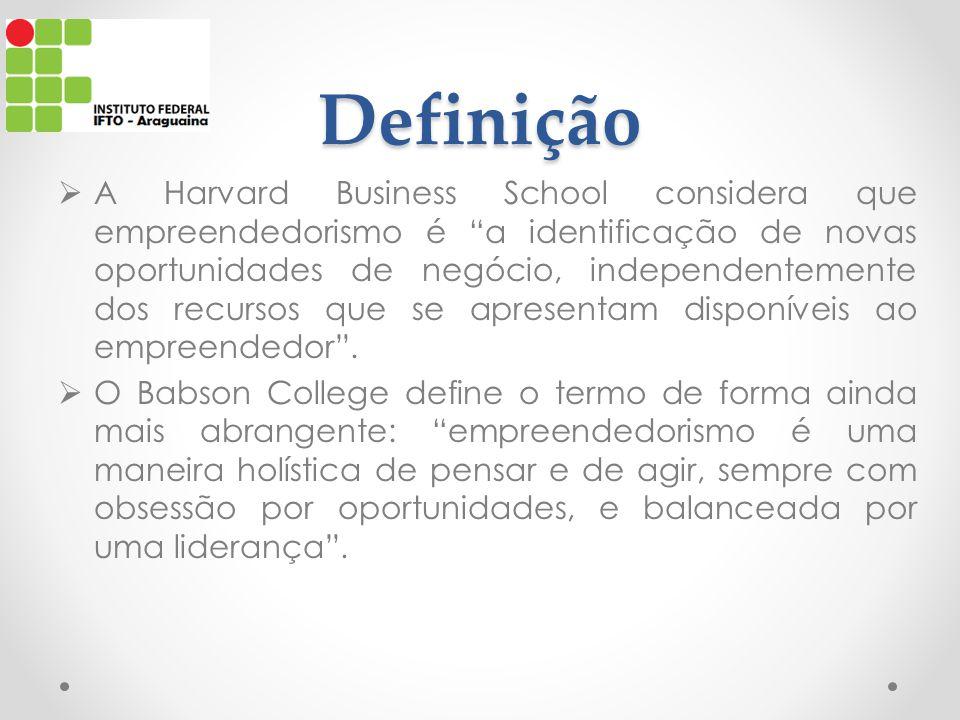 Definição  A Harvard Business School considera que empreendedorismo é a identificação de novas oportunidades de negócio, independentemente dos recursos que se apresentam disponíveis ao empreendedor .