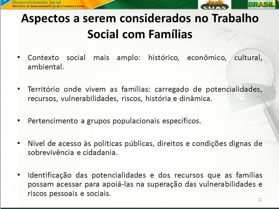 Aspectos a serem considerados no Trabalho Social com Famílias Contexto social mais amplo: histórico, econômico, cultural, ambiental. Território onde v