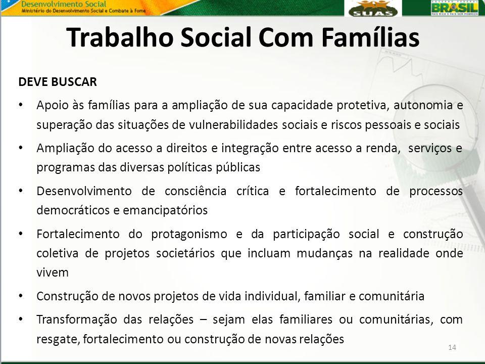 Trabalho Social Com Famílias DEVE BUSCAR Apoio às famílias para a ampliação de sua capacidade protetiva, autonomia e superação das situações de vulner