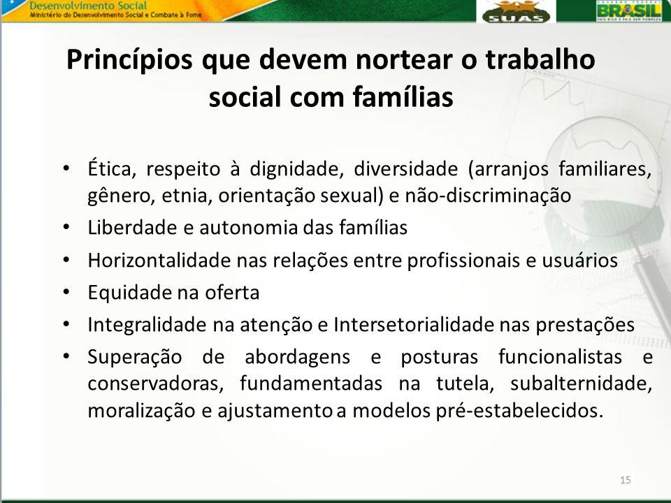 Princípios que devem nortear o trabalho social com famílias Ética, respeito à dignidade, diversidade (arranjos familiares, gênero, etnia, orientação s