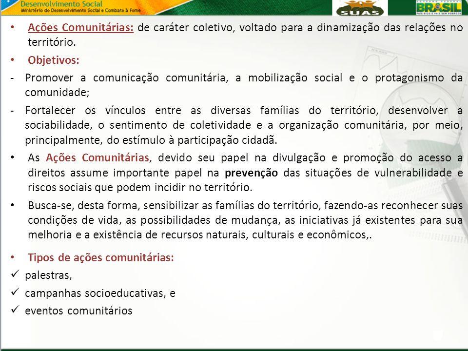 Ações Comunitárias: de caráter coletivo, voltado para a dinamização das relações no território. Objetivos: -Promover a comunicação comunitária, a mobi