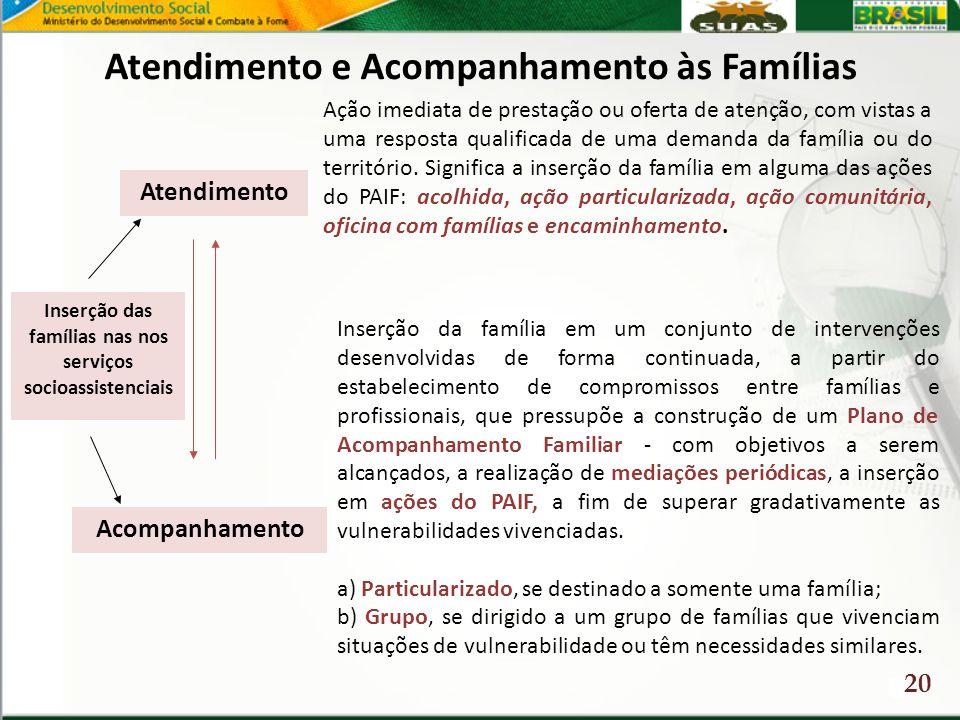 Atendimento e Acompanhamento às Famílias Inserção das famílias nas nos serviços socioassistenciais Atendimento Acompanhamento Ação imediata de prestaç