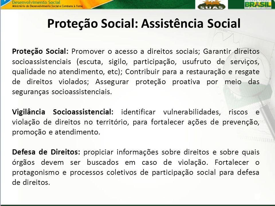 Proteção Social: Assistência Social Proteção Social: Promover o acesso a direitos sociais; Garantir direitos socioassistenciais (escuta, sigilo, parti