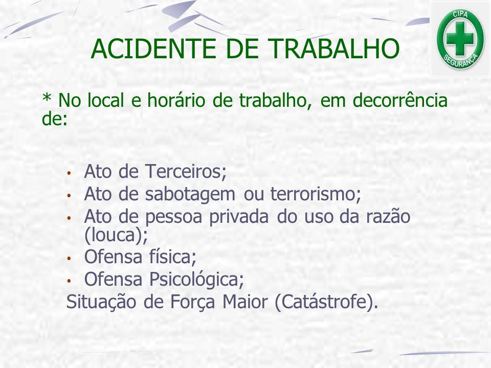 ACIDENTE DE TRABALHO * No local e horário de trabalho, em decorrência de: Ato de Terceiros; Ato de sabotagem ou terrorismo; Ato de pessoa privada do u