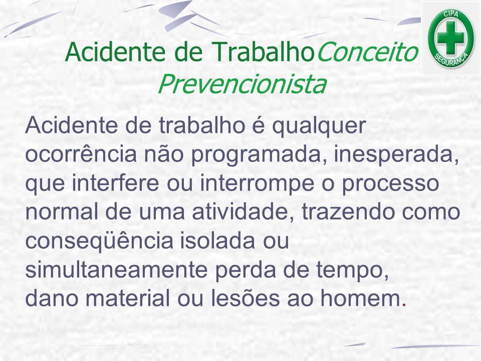 Acidente de TrabalhoConceito Prevencionista Acidente de trabalho é qualquer ocorrência não programada, inesperada, que interfere ou interrompe o proce