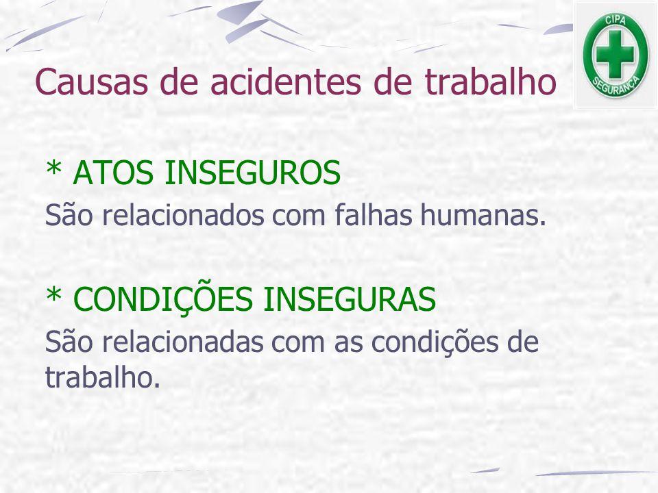 Causas de acidentes de trabalho * ATOS INSEGUROS São relacionados com falhas humanas. * CONDIÇÕES INSEGURAS São relacionadas com as condições de traba