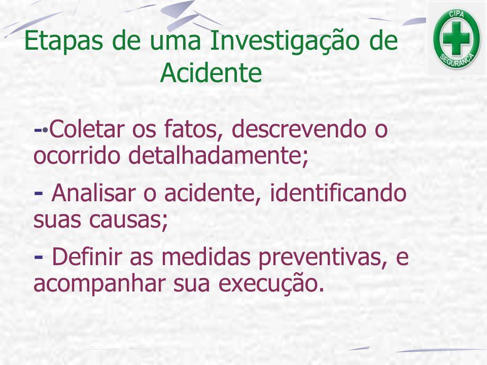 Etapas de uma Investigação de Acidente - Coletar os fatos, descrevendo o ocorrido detalhadamente; - Analisar o acidente, identificando suas causas; -