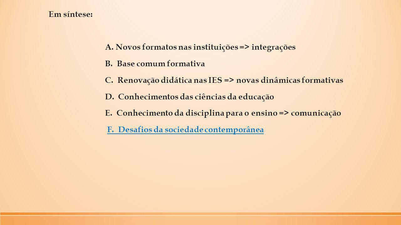 Em síntese: A. Novos formatos nas instituições => integrações B. Base comum formativa C. Renovação didática nas IES => novas dinâmicas formativas D. C