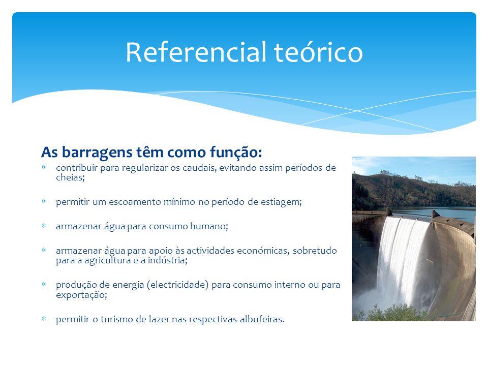 Referencial teórico As barragens têm como função:  contribuir para regularizar os caudais, evitando assim períodos de cheias;  permitir um escoament