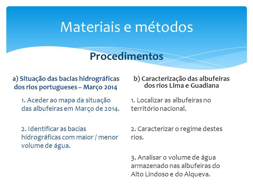 Materiais e métodos a) Situação das bacias hidrográficas dos rios portugueses – Março 2014 1. Aceder ao mapa da situação das albufeiras em Março de 20