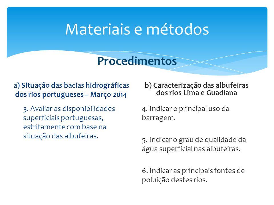 Materiais e métodos a) Situação das bacias hidrográficas dos rios portugueses – Março 2014 3. Avaliar as disponibilidades superficiais portuguesas, es