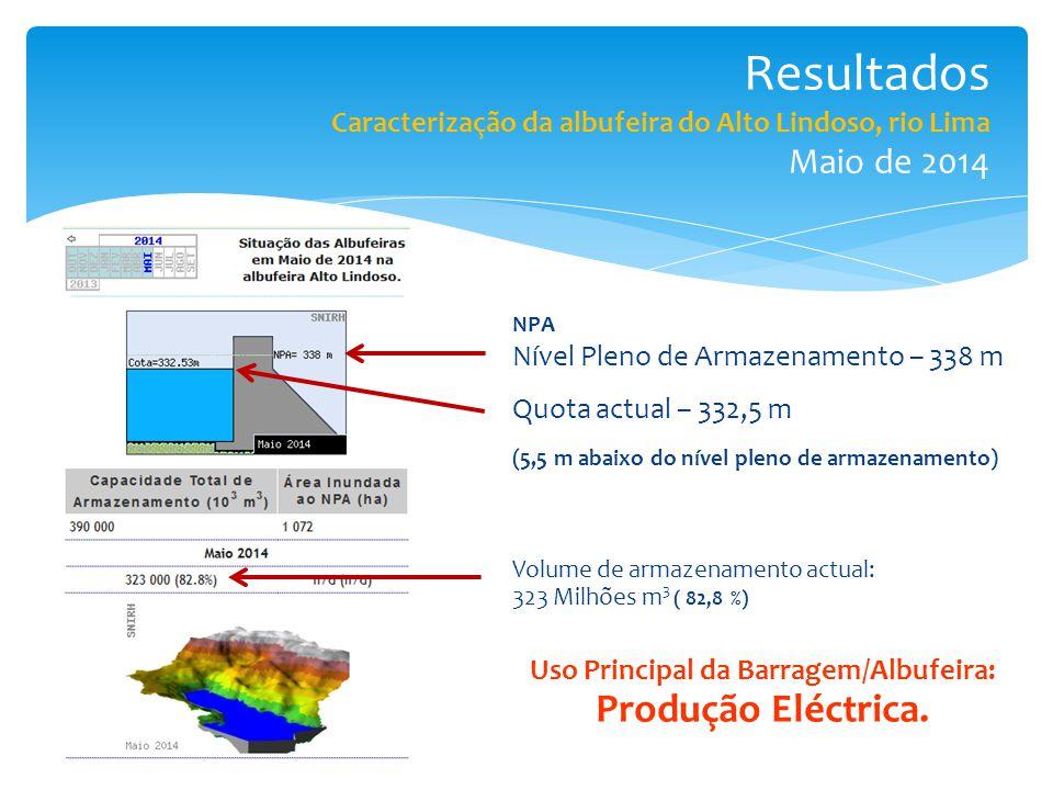 Resultados Caracterização da albufeira do Alto Lindoso, rio Lima Maio de 2014 NPA Nível Pleno de Armazenamento – 338 m Quota actual – 332,5 m (5,5 m abaixo do nível pleno de armazenamento) Volume de armazenamento actual: 323 Milhões m 3 ( 82,8 %) Uso Principal da Barragem/Albufeira: Produção Eléctrica.