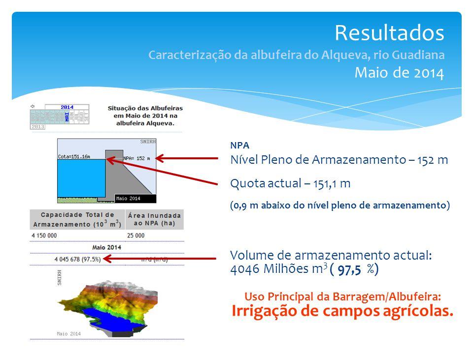 Resultados Caracterização da albufeira do Alqueva, rio Guadiana Maio de 2014 NPA Nível Pleno de Armazenamento – 152 m Quota actual – 151,1 m (0,9 m abaixo do nível pleno de armazenamento) Volume de armazenamento actual: 4046 Milhões m 3 ( 97,5 %) Uso Principal da Barragem/Albufeira: Irrigação de campos agrícolas.