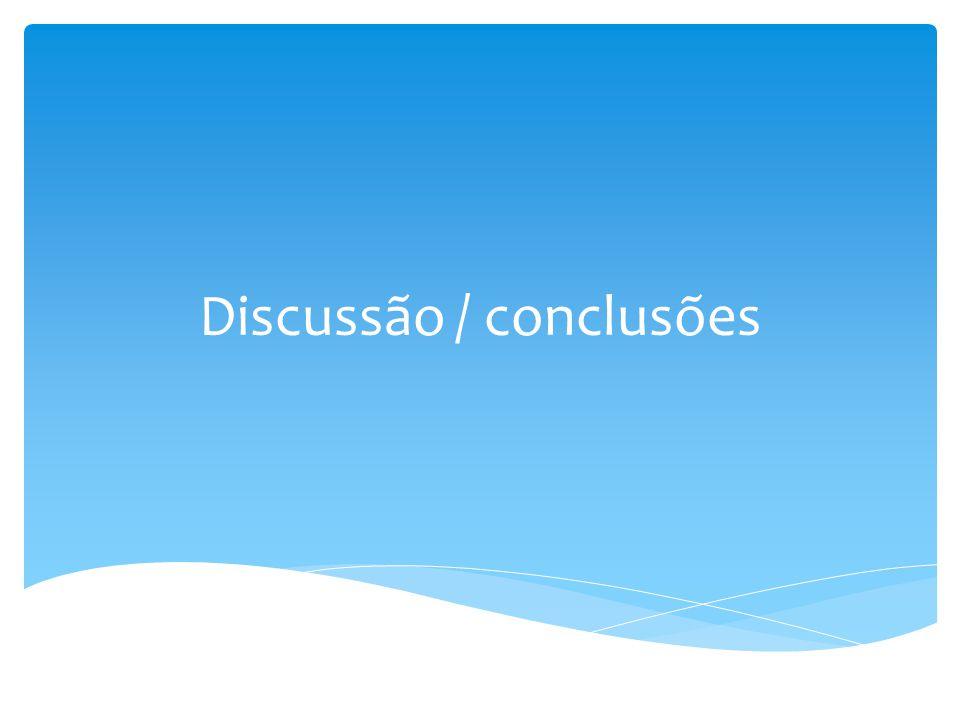 Discussão / conclusões