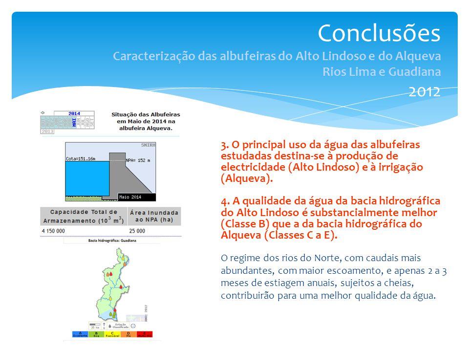 Conclusões Caracterização das albufeiras do Alto Lindoso e do Alqueva Rios Lima e Guadiana 2012 3. O principal uso da água das albufeiras estudadas de