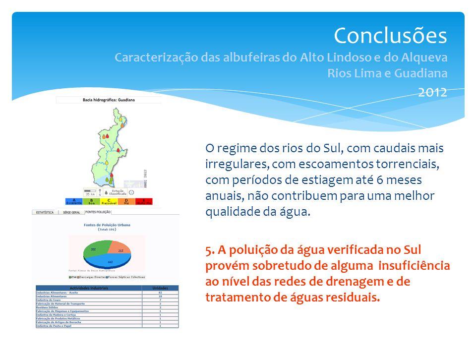 Conclusões Caracterização das albufeiras do Alto Lindoso e do Alqueva Rios Lima e Guadiana 2012 O regime dos rios do Sul, com caudais mais irregulares