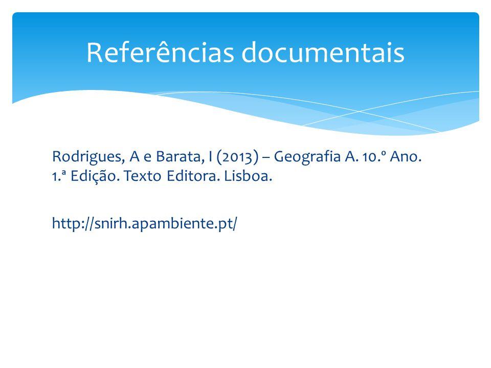 Rodrigues, A e Barata, I (2013) – Geografia A. 10.º Ano. 1.ª Edição. Texto Editora. Lisboa. http://snirh.apambiente.pt/ Referências documentais
